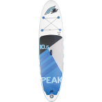 sup2018\sup_peak_tops[1].png